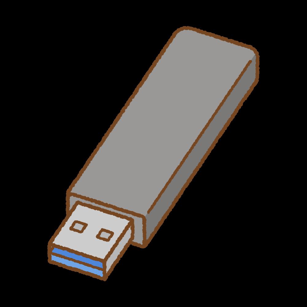 どこかの大阪知事ではないですがウソのようなホントの話 USB3.0はゆっくり刺すとUSB2.0に こちらはイソジンと違ってホントの話です。(笑)
